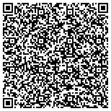 QR-код с контактной информацией организации Департамент АПК Костромской области