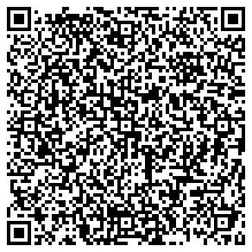 QR-код с контактной информацией организации ОАО НОВОЗЫБКОВСКОЕ РТП