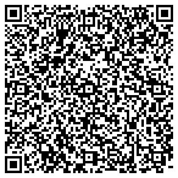 QR-код с контактной информацией организации ОВО ПРИ НОВОЗЫБКОВСКОМ РОВД