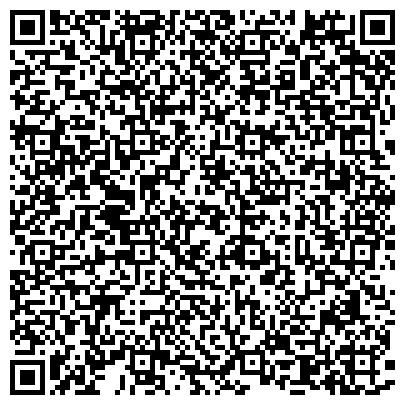 QR-код с контактной информацией организации Новомосковское училище олимпийского резерва, ГОУСПО