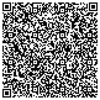 QR-код с контактной информацией организации НОВОМОСКОВСКАЯ АКЦИОНЕРНАЯ КОМПАНИЯ АЗОТ