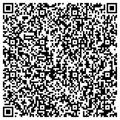 QR-код с контактной информацией организации ЛОКОМОТИВНОЕ ДЕПО НОВОМОСКОВСК