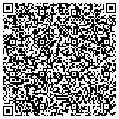 QR-код с контактной информацией организации НОВОМОСКОВСКАЯ ДИСТАНЦИЯ ПУТИ