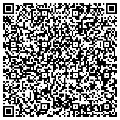 QR-код с контактной информацией организации МЕДСАНЧАСТЬ НОВОМОСКОВСКОГО ОБ'ЕДИНЕНИЯ АЗОТ