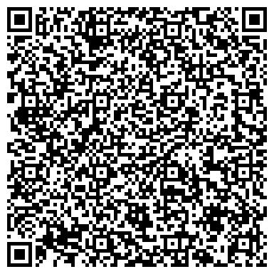 QR-код с контактной информацией организации НОВОМОСКОВСКИЙ КОЖНО-ВЕНЕРОЛОГИЧЕСКИЙ ДИСПАНСЕР