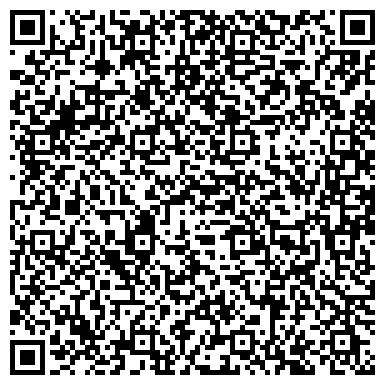 QR-код с контактной информацией организации НОВОМОСКОВСКАЯ ПРАВДА