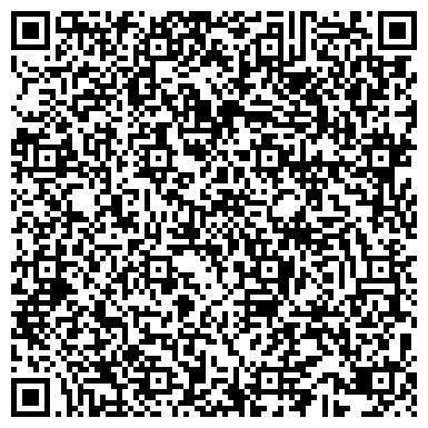 QR-код с контактной информацией организации НОВОХОПЕРСКИЙ ЗАВОД РАСТИТЕЛЬНЫХ МАСЕЛ, ОАО