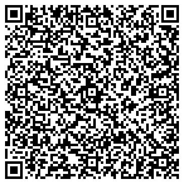 QR-код с контактной информацией организации НАЧАЛЬНАЯ ШКОЛА - ДЕТСКИЙ САД № 35