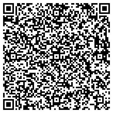 QR-код с контактной информацией организации ЗАО «Сетчатые изделия»