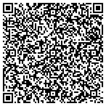 QR-код с контактной информацией организации РОССИЙСКИЕ СЕМЕНА НПФ ФИЛИАЛ