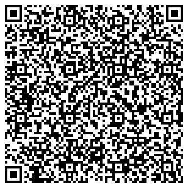 QR-код с контактной информацией организации ЦЕНТР ТВОРЧЕСКОГО РАЗВИТИЯ УЧАЩЕЙСЯ МОЛОДЕЖИ ПРОФТЕХОБРАЗОВАНИЯ