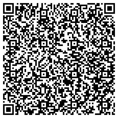 QR-код с контактной информацией организации НПЦ ПО ОХРАНЕ И ИСПОЛЬЗОВАНИЮ ПАМЯТНИКОВ ИСТОРИИ И КУЛЬТУРЫ