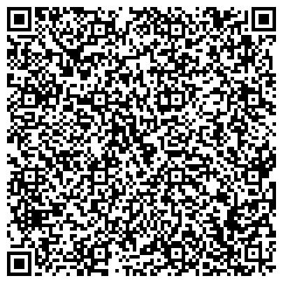 QR-код с контактной информацией организации ТУЛЬСКАЯ НАУЧНО-ИССЛЕДОВАТЕЛЬСКАЯ ЛАБОРАТОРИЯ СУДЕБНОЙ ЭКСПЕРТИЗЫ ФИЛИАЛ