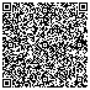 QR-код с контактной информацией организации СРЕДНЕЕ ПРОФЕССИОНАЛЬНОЕ УЧИЛИЩЕ № 2