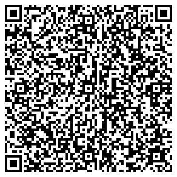 QR-код с контактной информацией организации БАНК СБЕРБАНКА РФ ОТДЕЛЕНИЕ № 5133