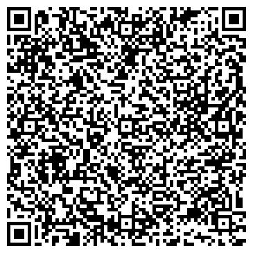 QR-код с контактной информацией организации БАНК СБЕРБАНКА РФ ФИЛИАЛ № 36/049