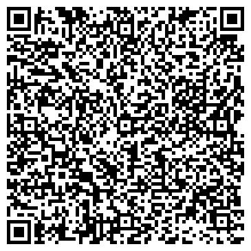 QR-код с контактной информацией организации БАНК СБЕРБАНКА РФ ФИЛИАЛ № 36/074