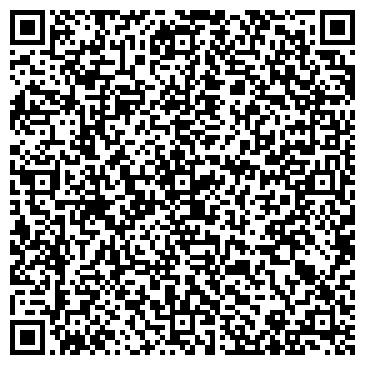 QR-код с контактной информацией организации БАНК СБЕРБАНКА РФ ФИЛИАЛ № 36/075