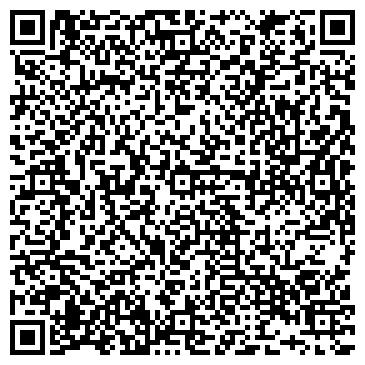 QR-код с контактной информацией организации БАНК СБЕРБАНКА РФ ФИЛИАЛ № 36/080