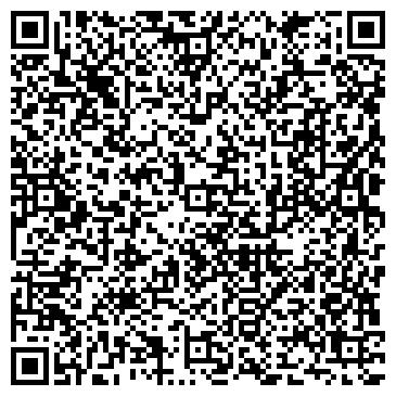 QR-код с контактной информацией организации БАНК СБЕРБАНКА РФ ФИЛИАЛ № 36/085