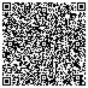 QR-код с контактной информацией организации БАНК СБЕРБАНКА РФ ФИЛИАЛ № 36/088