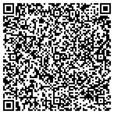 QR-код с контактной информацией организации БАНК СБЕРБАНКА РФ ФИЛИАЛ № 36/089