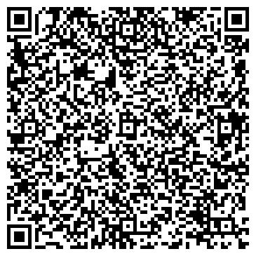 QR-код с контактной информацией организации БАНК СБЕРБАНКА РФ, ФИЛИАЛ № 36/022