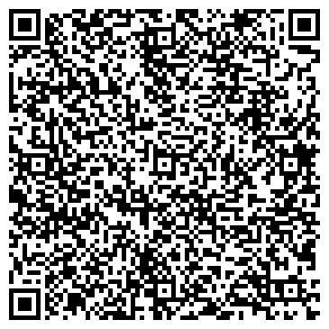 QR-код с контактной информацией организации БАНК СБЕРБАНКА РФ, ФИЛИАЛ № 36/039