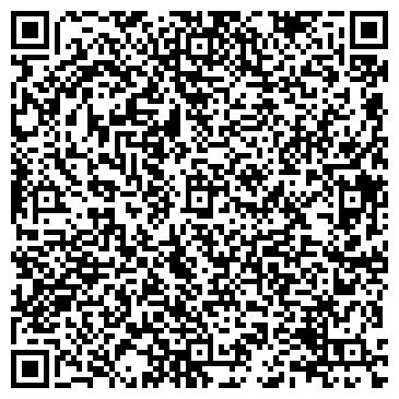 QR-код с контактной информацией организации БАНК СБЕРБАНКА РФ, ФИЛИАЛ № 36/070