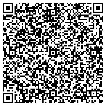 QR-код с контактной информацией организации БАНК СБЕРБАНКА РФ, ФИЛИАЛ № 36/072