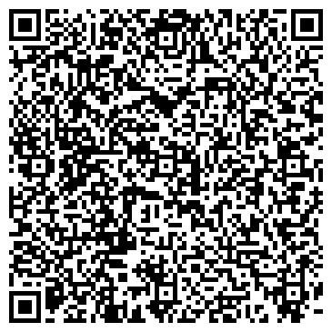 QR-код с контактной информацией организации КОМИССИЯ ПО РЫНКУ ЦЕННЫХ БУМАГ ФЕДЕРАЛЬНАЯ