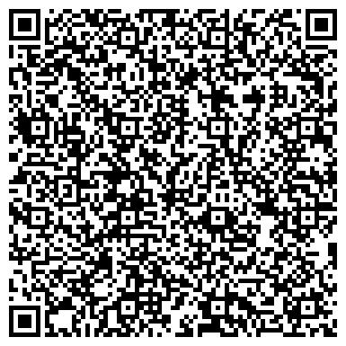 QR-код с контактной информацией организации ЛАБОРАТОРИЯ РАДИАЦИОННОЙ ГИГИЕНЫ ОБЛАСТНОЙ САНЭПИДСТАНЦИИ