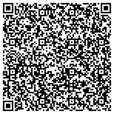 QR-код с контактной информацией организации НЕЗАВИСИМАЯ КОНТРОЛЬНО-ПИЩЕВАЯ ЛАБОРАТОРИЯ ГОРОДСКОЙ АДМИНИСТРАЦИИ