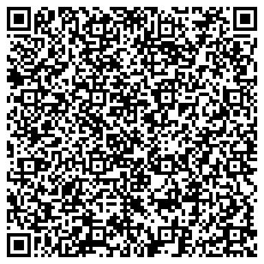 QR-код с контактной информацией организации УПРАВЛЕНИЕ ГОСТОРГИНСПЕКЦИИ ПО ОБЛАСТИ ТЕРРИТОРИАЛЬНОЕ