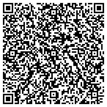 QR-код с контактной информацией организации СЕЛЬХОЗТЕХНИКА НАГОРЬЕВСКАЯ