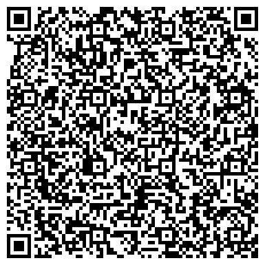 QR-код с контактной информацией организации БИРЖА ДЛЯ ВСЕХ ГАЗЕТА БЕСПЛАТНЫХ ЧАСТНЫХ ОБЪЯВЛЕНИЙ