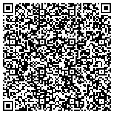 QR-код с контактной информацией организации АДМИНИСТРАЦИЯ ГОРОДА ПЕТУШКИ