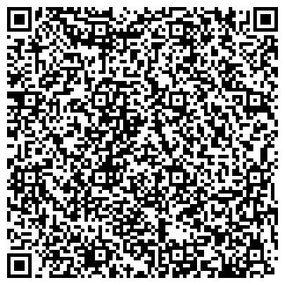 QR-код с контактной информацией организации Комитет по управлению имуществом Петушинского района