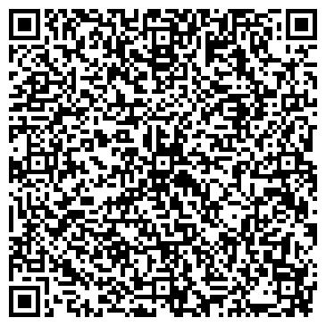 QR-код с контактной информацией организации Экономики, потребительского рынка и услуг