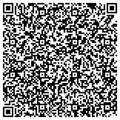 QR-код с контактной информацией организации СБЕРБАНК РОССИИ, СОБИНСКОЕ ОТДЕЛЕНИЕ № 2488, ДОПОЛНИТЕЛЬНЫЙ ОФИС № 2488/046