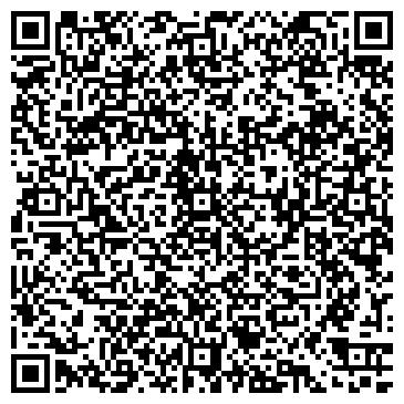 QR-код с контактной информацией организации ВЕТСАНУЧАСТОК ЖЕЛЕЗНОДОРОЖНЫЙ