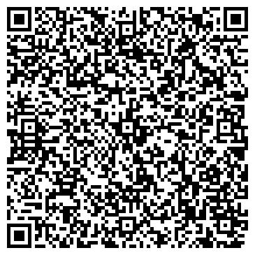 QR-код с контактной информацией организации ПУТЯТИНСКИЙ МОЛОКОЗАВОД, ОАО