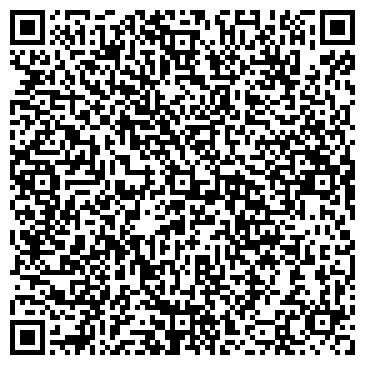 QR-код с контактной информацией организации МУЗЕЙ ИСТОРИИ ТЕКСТИЛЬНОЙ ПРОМЫШЛЕННОСТИ