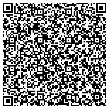 QR-код с контактной информацией организации Жуланский маслозавод