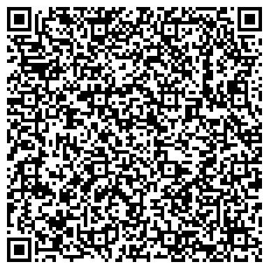 QR-код с контактной информацией организации ГКУ ЦЗН Сосновского района