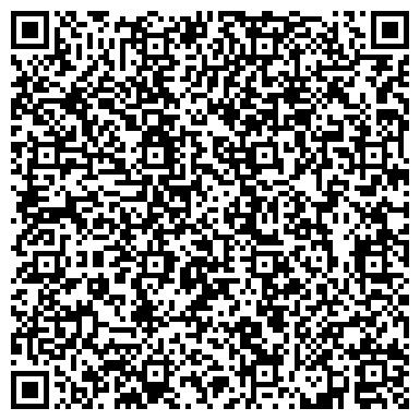 QR-код с контактной информацией организации МЕЖРАЙОННЫЙ ОТДЕЛ ВНЕВЕДОМСТВЕННОЙ ОХРАНЫ ПРИ УВД Г.РЫБИНСКА, ГУ