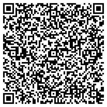 QR-код с контактной информацией организации РЯЗАНЬГОСЭНЕРГОНАДЗОР ГУУ