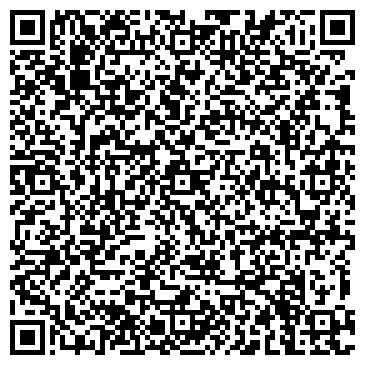 QR-код с контактной информацией организации ЭНЕРГОНАДЗОР ФИЛИАЛ ОАО РЯЗАНЬЭНЕРГО