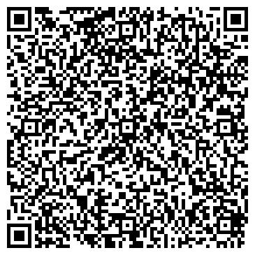 QR-код с контактной информацией организации ГОСУДАРСТВЕННАЯ ТОРГОВАЯ ИНСПЕКЦИЯ ПО ОБЛАСТИ