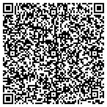 QR-код с контактной информацией организации РЯЗАНСКАЯ ЧАЙНАЯ ФАБРИКА, ОАО